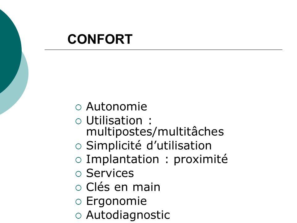 Autonomie Utilisation : multipostes/multitâches Simplicité dutilisation Implantation : proximité Services Clés en main Ergonomie Autodiagnostic CONFORT