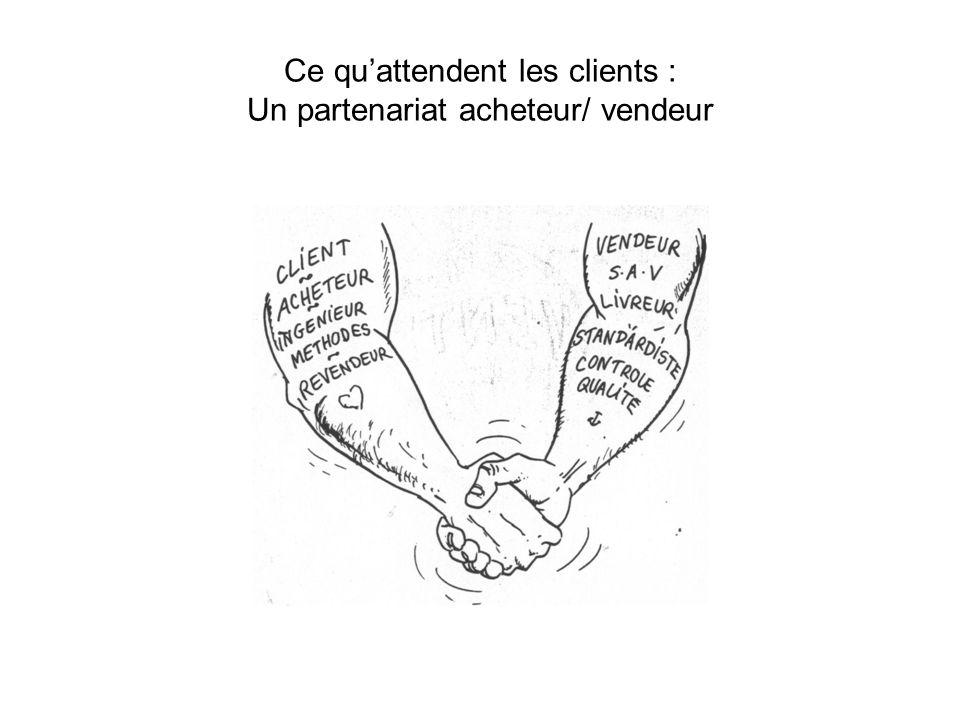 Ce quattendent les clients : Un partenariat acheteur/ vendeur