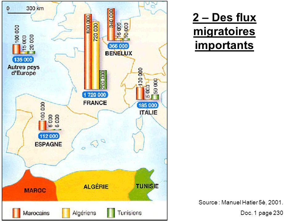 2 – Des flux migratoires importants Source : Manuel Hatier 5è, 2001. Doc. 1 page 230