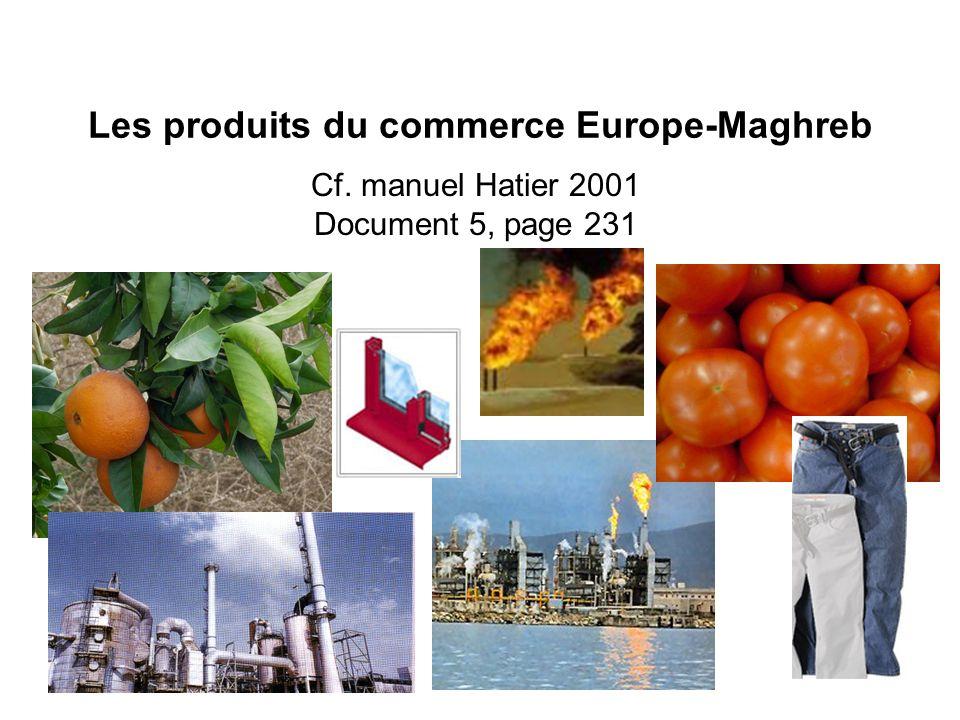 Les produits du commerce Europe-Maghreb Cf. manuel Hatier 2001 Document 5, page 231