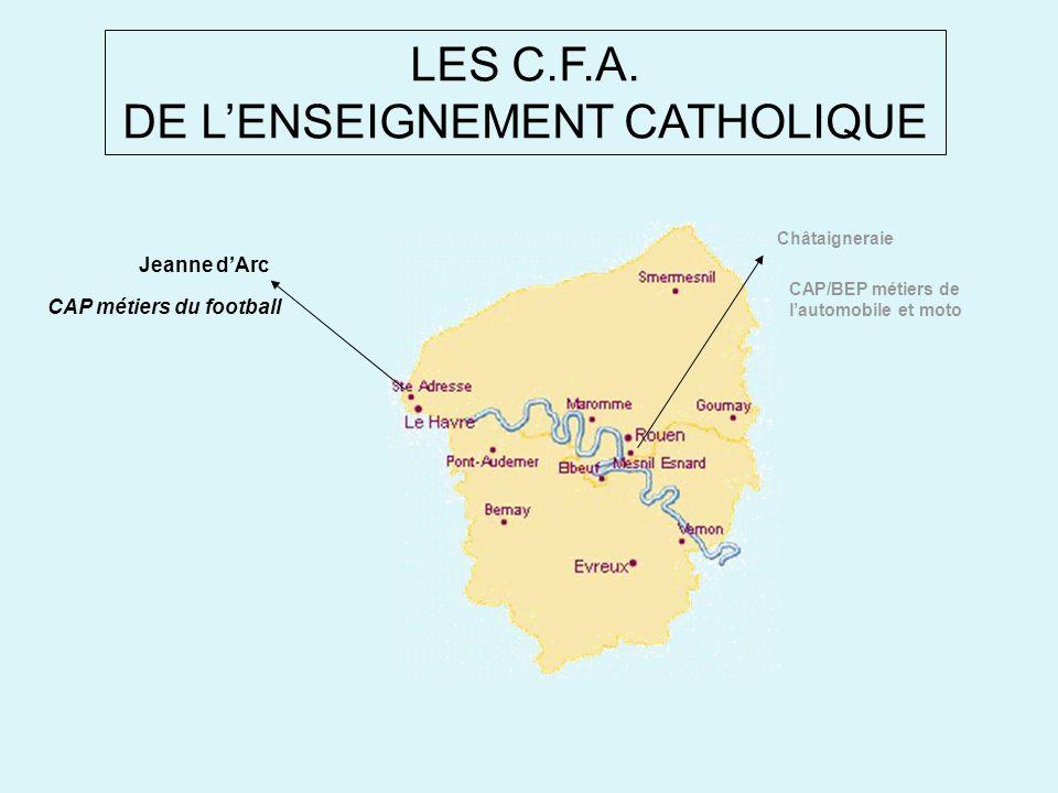 LES C.F.A. DE LENSEIGNEMENT CATHOLIQUE Jeanne dArc Châtaigneraie CAP métiers du football CAP/BEP métiers de lautomobile et moto