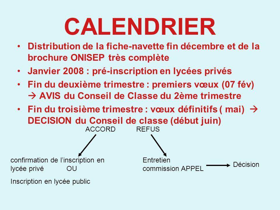 CALENDRIER Distribution de la fiche-navette fin décembre et de la brochure ONISEP très complète Janvier 2008 : pré-inscription en lycées privés Fin du
