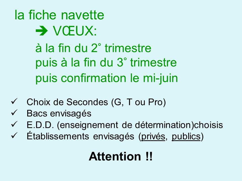 la fiche navette VŒUX: Choix de Secondes (G, T ou Pro) Bacs envisagés E.D.D. (enseignement de détermination)choisis Établissements envisagés (privés,