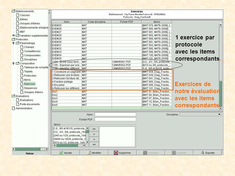 Exercices de notre évaluation avec les items correspondants.