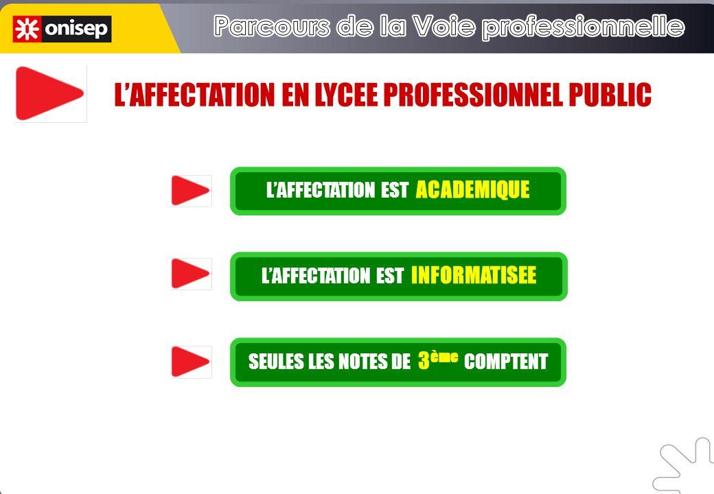 LAFFECTATION EN LYCEE PROFESSIONNEL PUBLIC LAFFECTATION EST ACADEMIQUE LAFFECTATION EST INFORMATISEE SEULES LES NOTES DE 3 ème COMPTENT