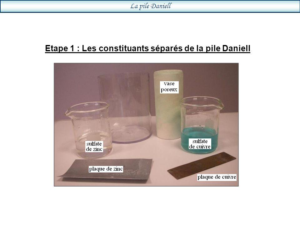 La pile Daniell Etape 1 : Les constituants séparés de la pile Daniell