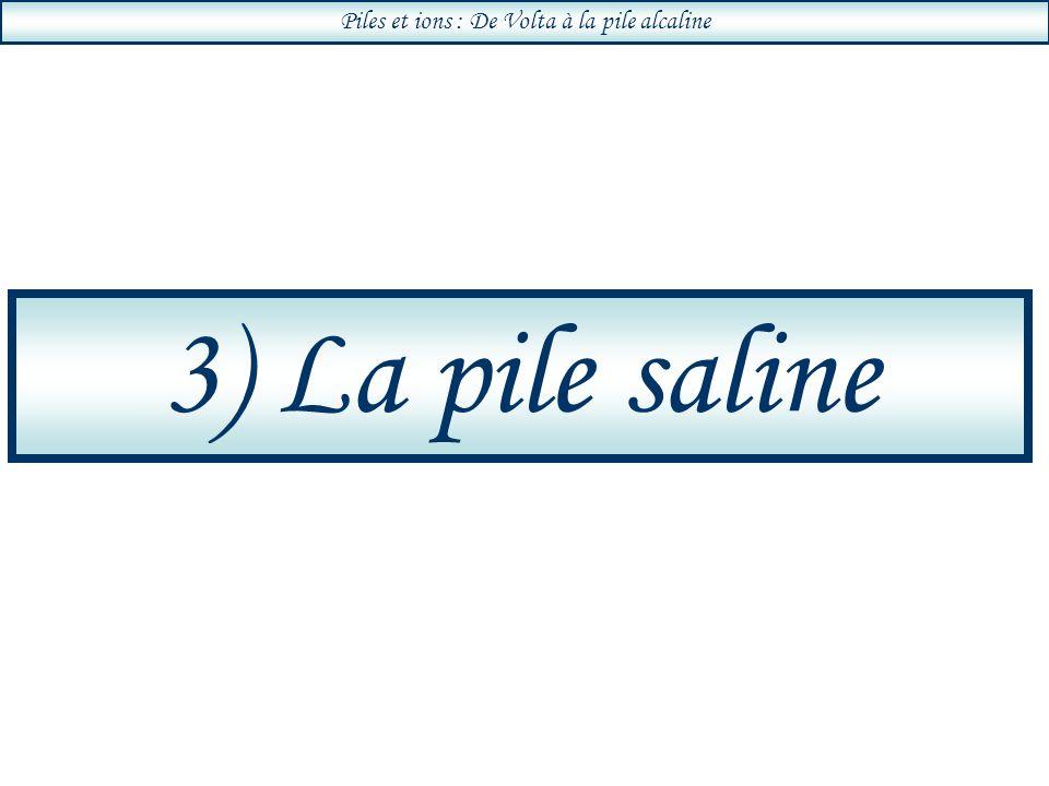 Piles et ions : De Volta à la pile alcaline 3) La pile saline
