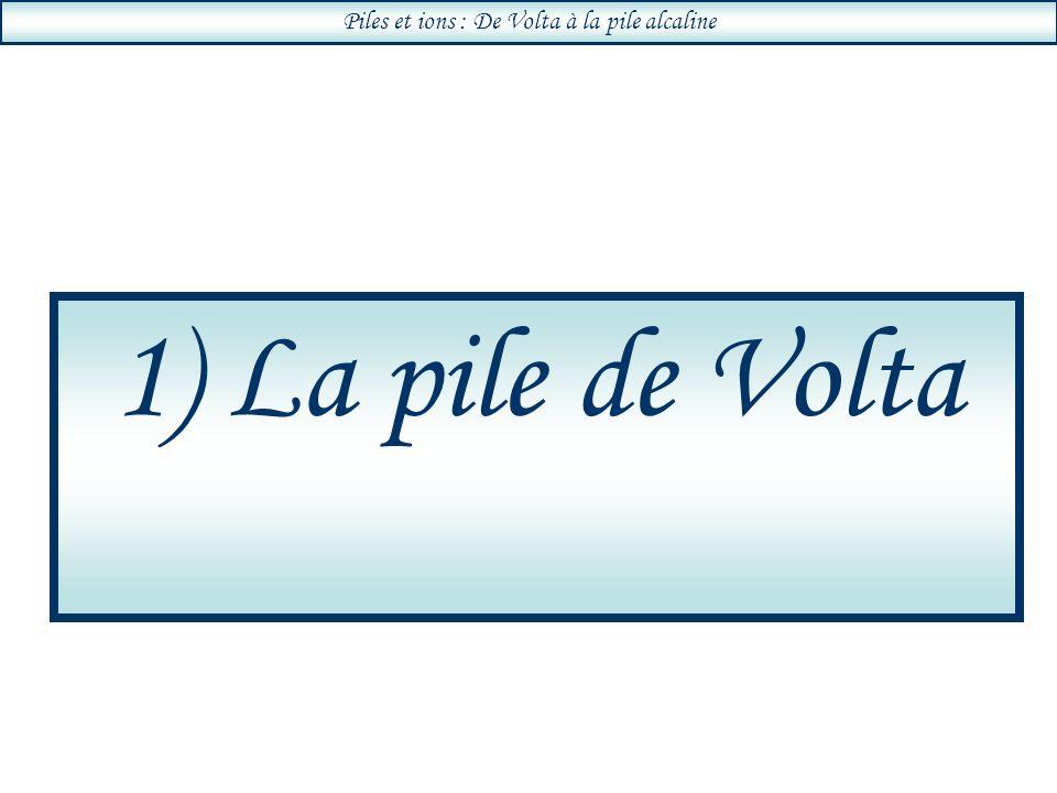 Piles et ions : De Volta à la pile alcaline 1) La pile de Volta