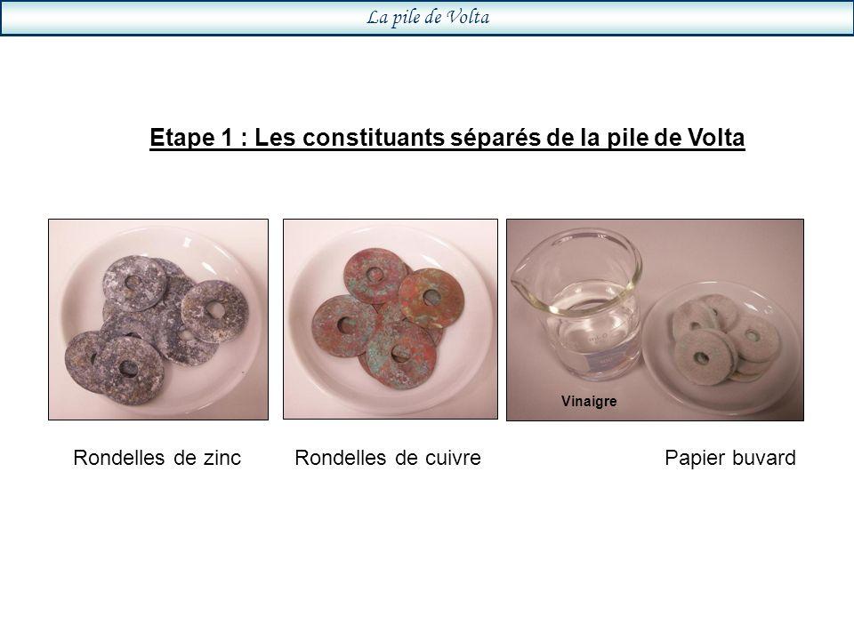 La pile de Volta Etape 1 : Les constituants séparés de la pile de Volta Vinaigre Rondelles de zincRondelles de cuivrePapier buvard