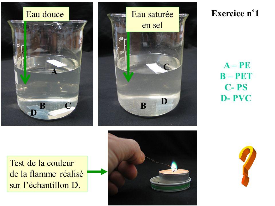 A D BC C D B Eau douceEau saturée en sel Test de la couleur de la flamme réalisé sur léchantillon D. Exercice n°1 A – PE B – PET C- PS D- PVC