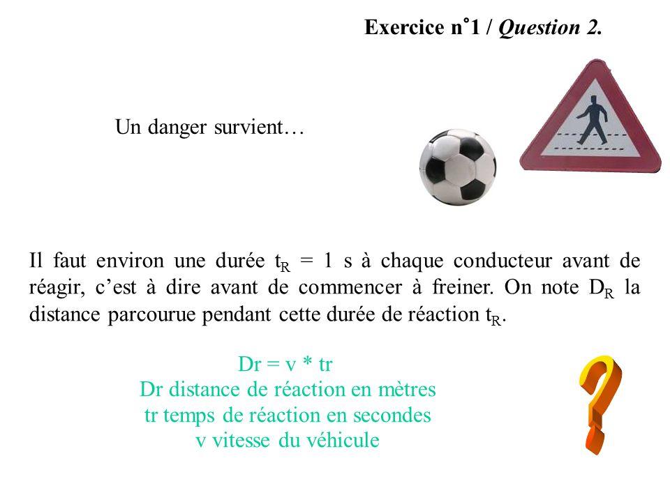 Exercice n°3 / Question 1.On accroche lappareil de mesure photographié ci-contre à lobjet.
