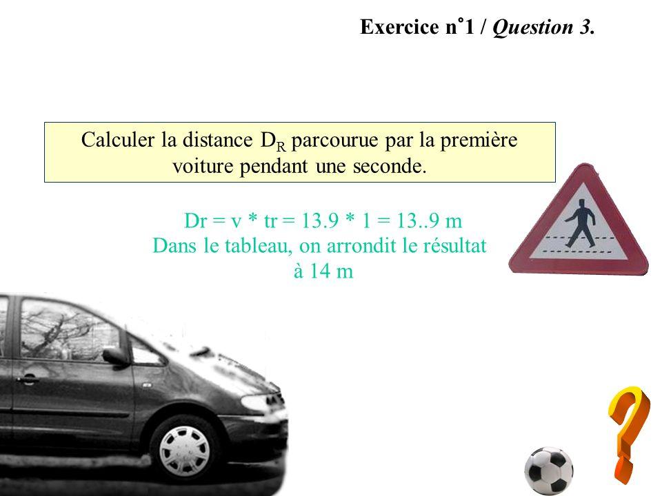 Exercice n°1 / Question 4.Les conducteurs freinent ensuite.