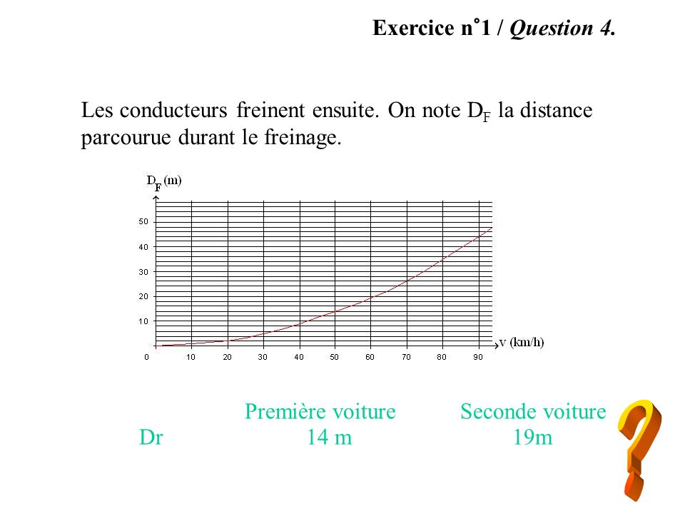 Exercice n°1 / Question 4. Les conducteurs freinent ensuite. On note D F la distance parcourue durant le freinage. Première voiture Seconde voiture Dr
