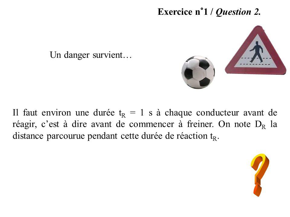 Exercice n°1 / Question 2. Un danger survient… Il faut environ une durée t R = 1 s à chaque conducteur avant de réagir, cest à dire avant de commencer