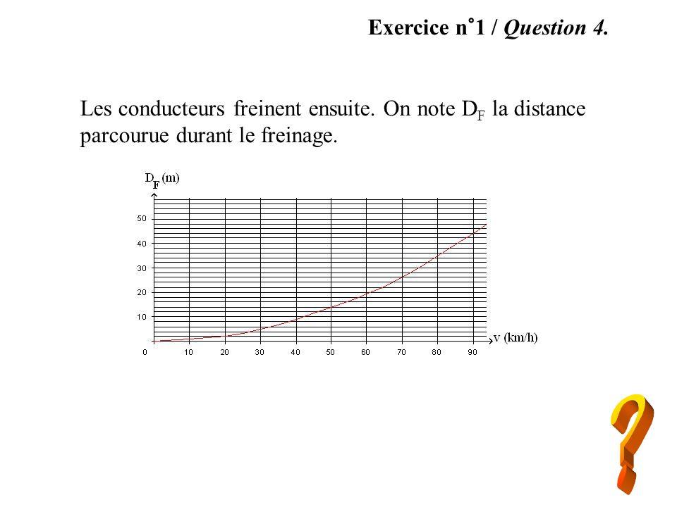 Exercice n°1 / Question 4. Les conducteurs freinent ensuite. On note D F la distance parcourue durant le freinage.