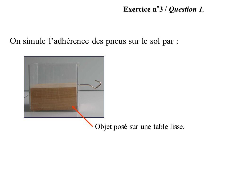 Exercice n°3 / Question 1. On simule ladhérence des pneus sur le sol par : Objet posé sur une table lisse.
