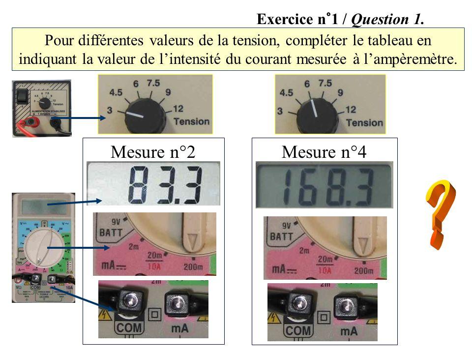 Pour différentes valeurs de la tension, compléter le tableau en indiquant la valeur de lintensité du courant mesurée à lampèremètre. Mesure n°2Mesure