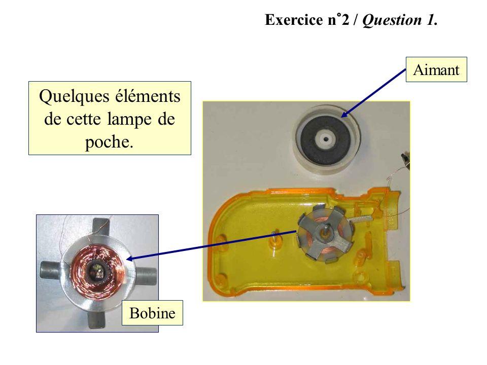 Aimant Bobine Quelques éléments de cette lampe de poche. Exercice n°2 / Question 1.