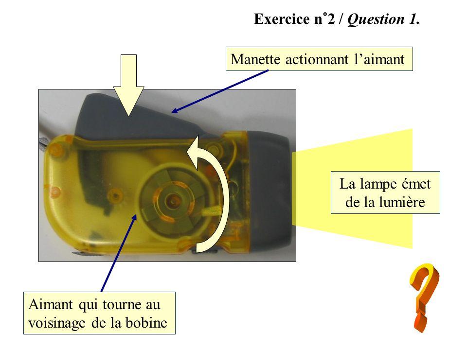 Manette actionnant laimant Aimant qui tourne au voisinage de la bobine La lampe émet de la lumière Exercice n°2 / Question 1.