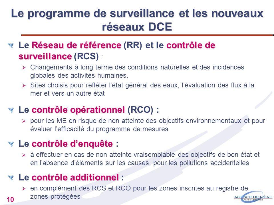 10 Le programme de surveillance et les nouveaux réseaux DCE Réseau de référencecontrôle de surveillance Le Réseau de référence (RR) et le contrôle de