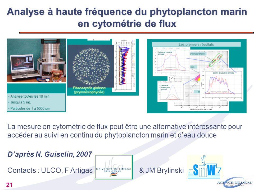 21 Analyse à haute fréquence du phytoplancton marin en cytométrie de flux Contacts : ULCO, F Artigas & JM Brylinski La mesure en cytométrie de flux pe
