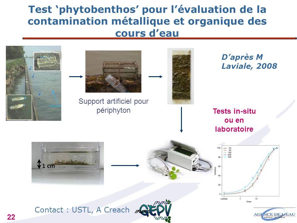 22 Daprès M Laviale, 2008 Contact : USTL, A Creach 1 cm Test phytobenthos pour lévaluation de la contamination métallique et organique des cours deau