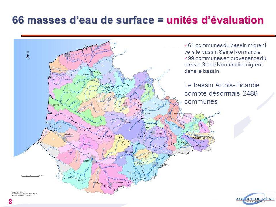 8 66 masses deau de surface = unités dévaluation 61 communes du bassin migrent vers le bassin Seine Normandie 99 communes en provenance du bassin Sein