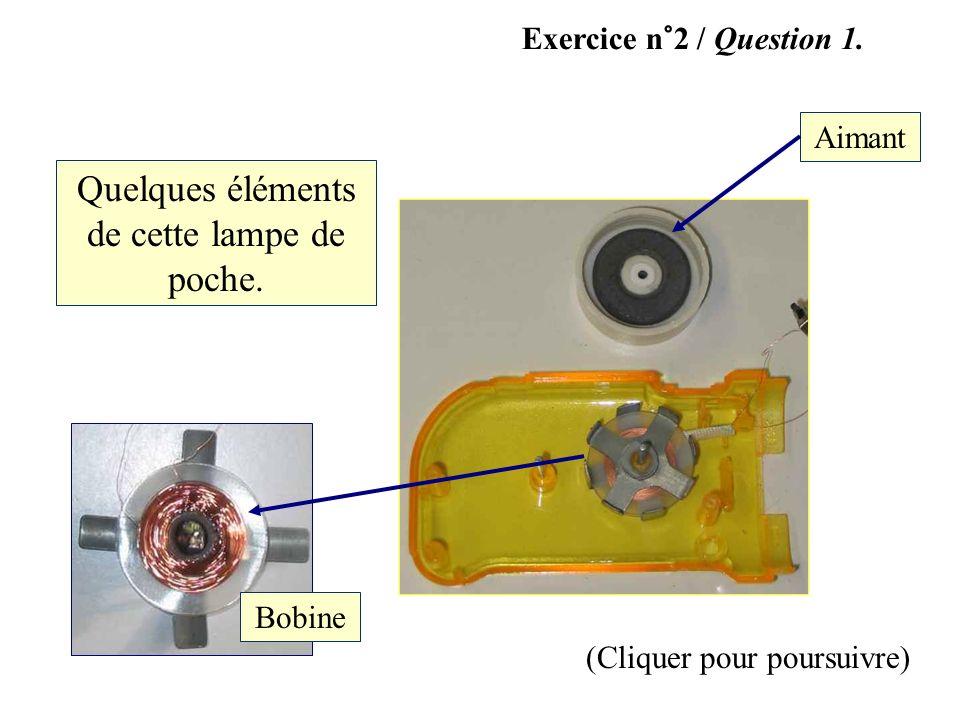 Aimant Bobine (Cliquer pour poursuivre) Quelques éléments de cette lampe de poche. Exercice n°2 / Question 1.