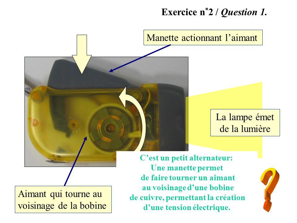 Manette actionnant laimant Aimant qui tourne au voisinage de la bobine La lampe émet de la lumière Exercice n°2 / Question 1. Cest un petit alternateu