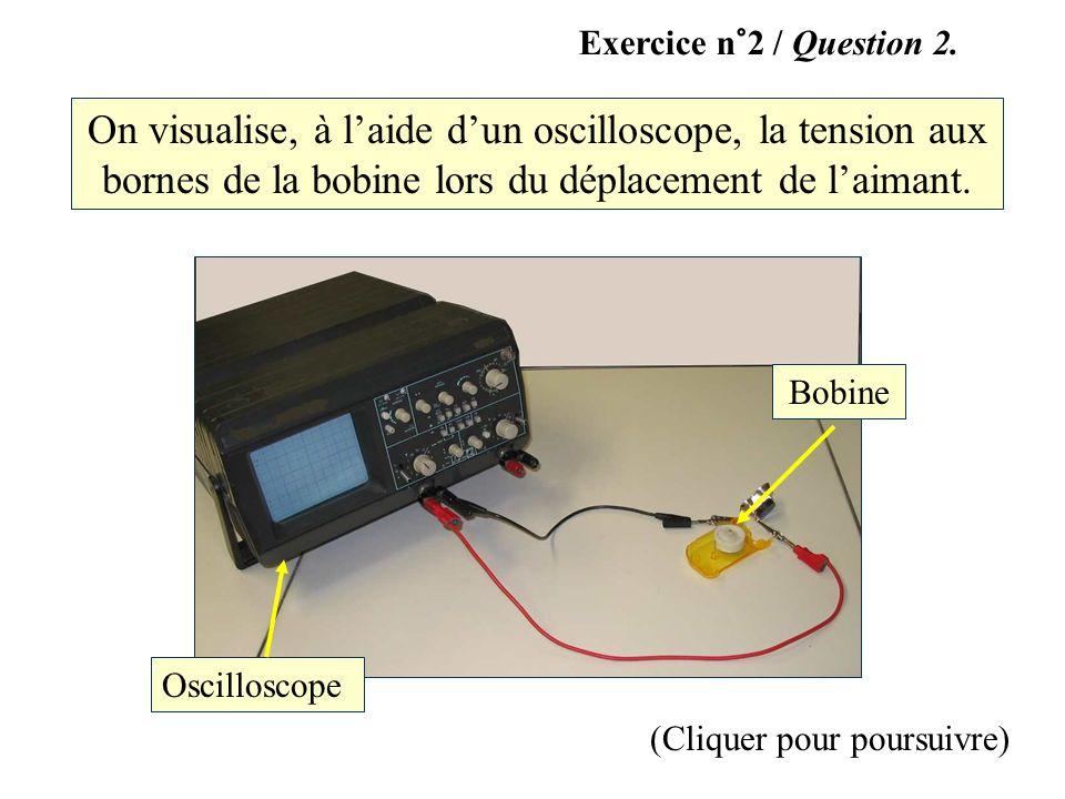 Oscilloscope Bobine (Cliquer pour poursuivre) On visualise, à laide dun oscilloscope, la tension aux bornes de la bobine lors du déplacement de laiman