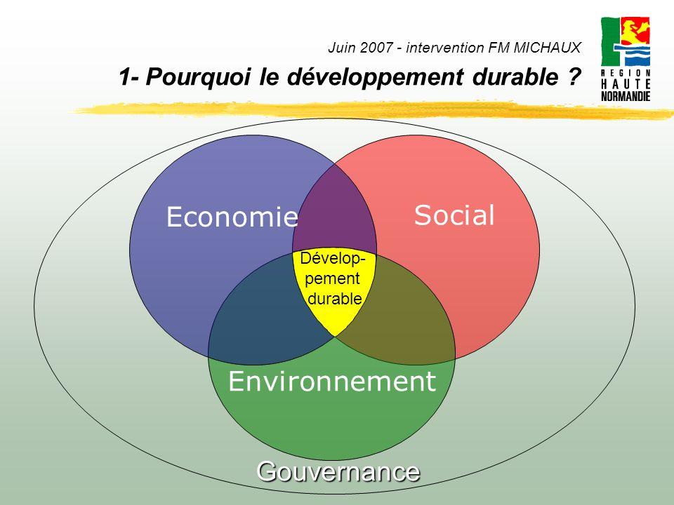 Juin 2007 - intervention FM MICHAUX 1- Pourquoi le développement durable ? Social Environnement Economie Dévelop- pement durable Gouvernance