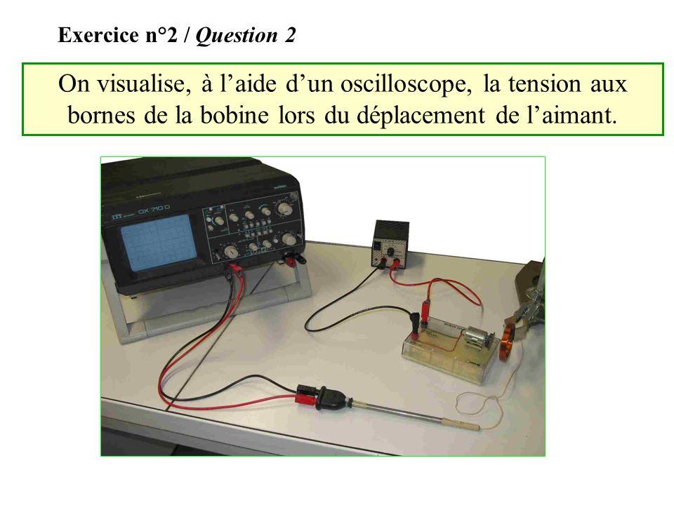 Exercice n°2 / Question 2 Ce principe de fonctionnement peut être reproduit au laboratoire à laide du montage suivant : Bobine Aimant tournant entraîn