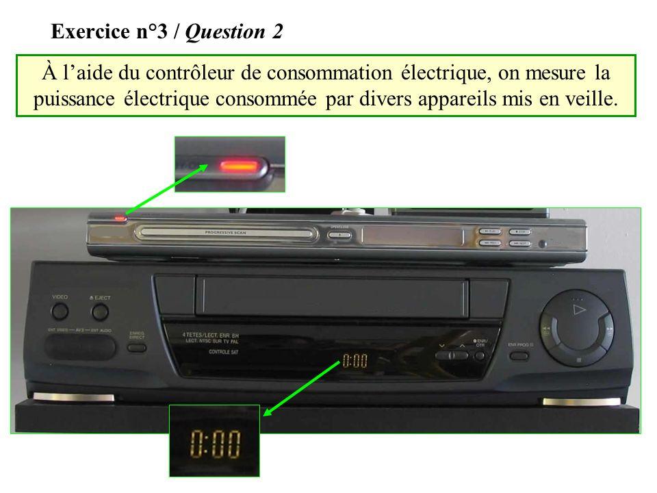 Exercice n°3 / Question 1 Le contrôleur de consommation électrique affiche la valeur efficace de la tension U = 222 V mesurée aux bornes de la lampe e