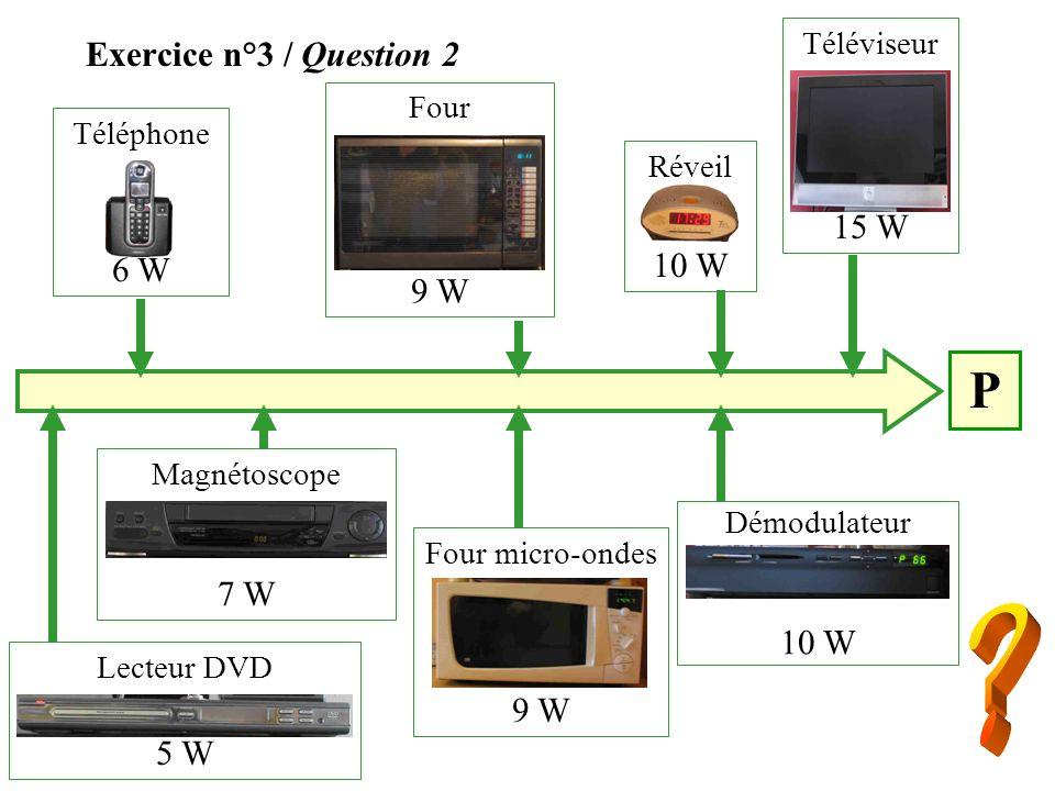 Exercice n°3 / Question 2 À laide du contrôleur de consommation électrique, on mesure la puissance électrique consommée par divers appareils mis en ve