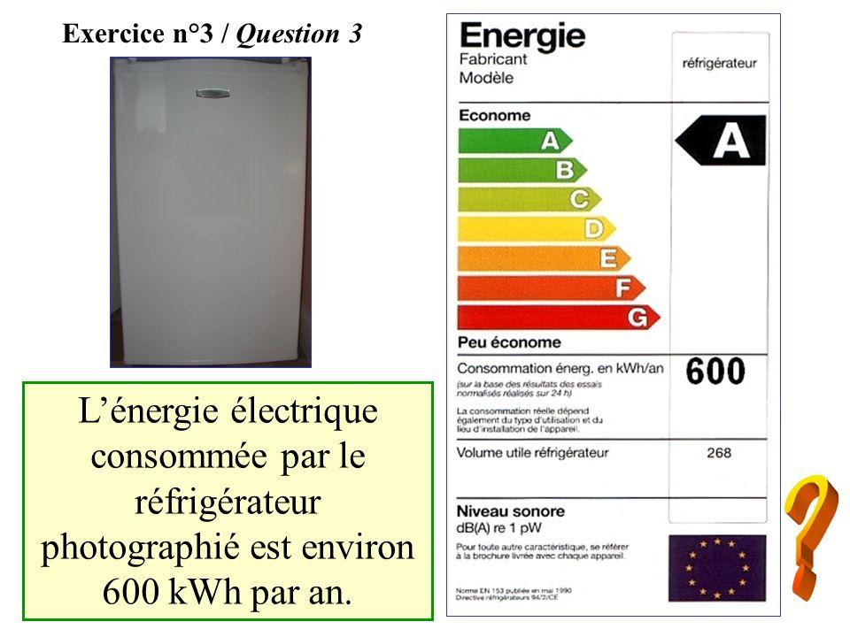 Démodulateur 10 W Exercice n°3 / Question 2 Four 9 W Réveil 10 W Téléphone 6 W Four micro-ondes 9 W Téléviseur 15 W Lecteur DVD 5 W P Magnétoscope 7 W