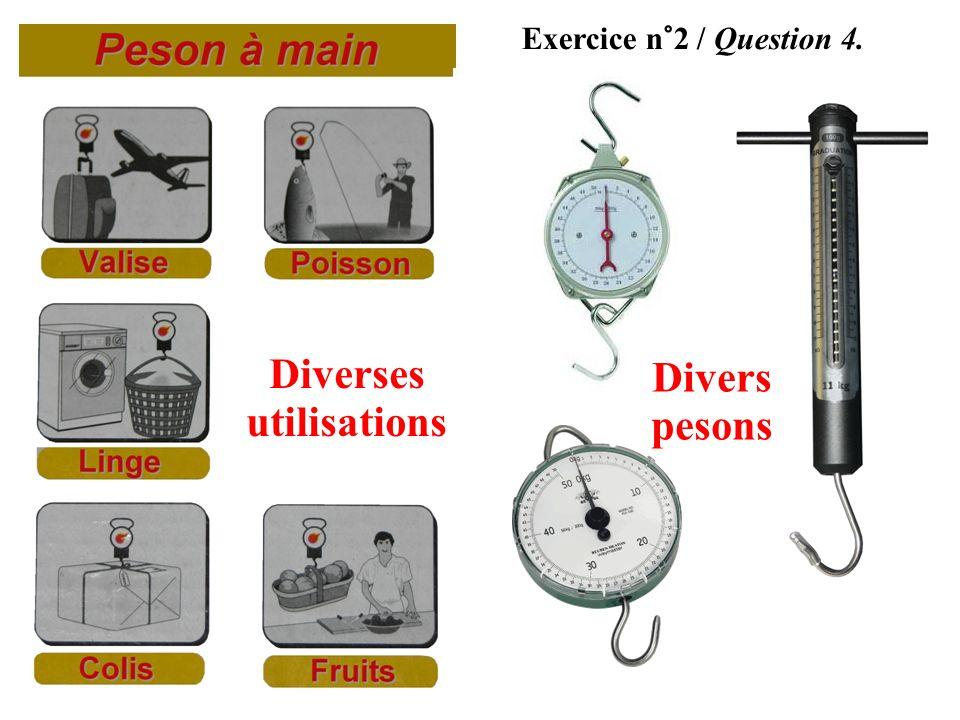 Exercice n°2 / Question 3. G P Le crochet du peson subit une force dintensité égale au poids du poisson.