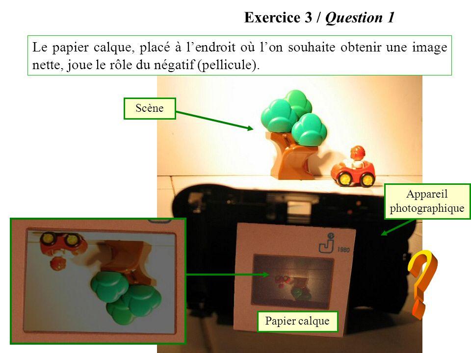 Lobjectif de lappareil photographique jetable est constitué dune lentille. Exercice 2