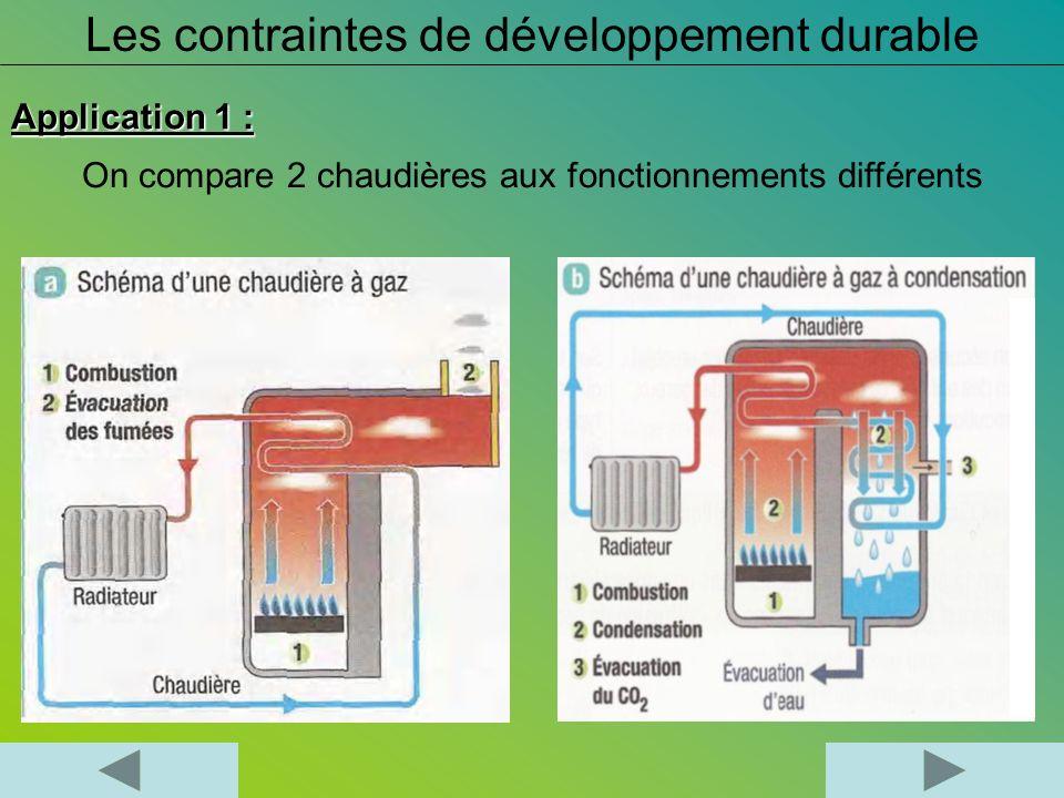 Application 1 : Les contraintes de développement durable On compare 2 chaudières aux fonctionnements différents