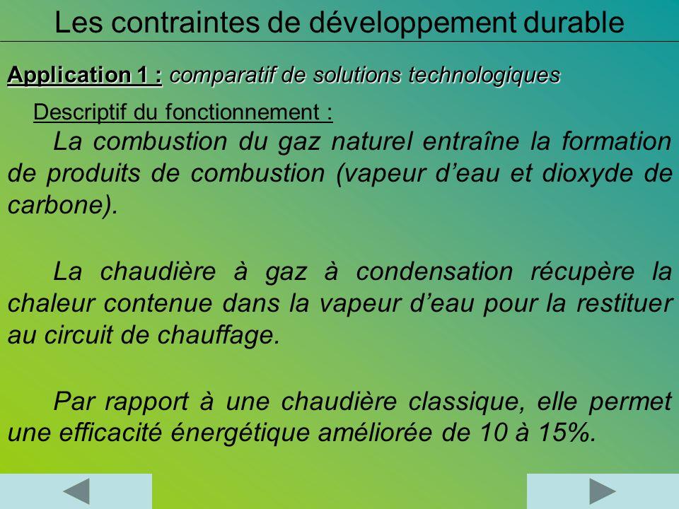 Les contraintes de développement durable Application 1 : comparatif de solutions technologiques Descriptif du fonctionnement : La combustion du gaz na