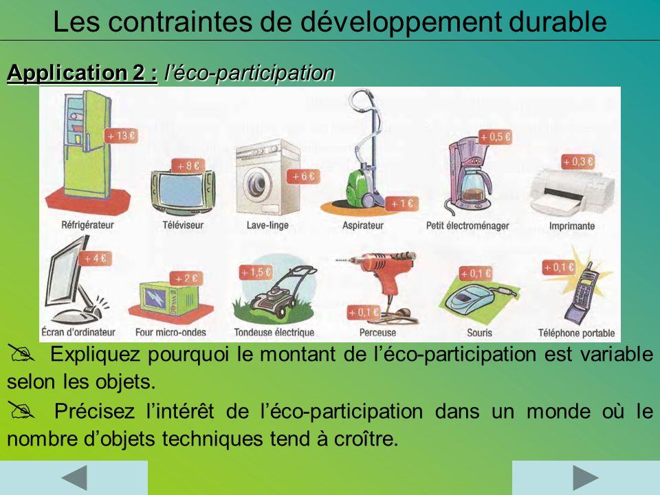 Application 2 : léco-participation Expliquez pourquoi le montant de léco-participation est variable selon les objets. Précisez lintérêt de léco-partic