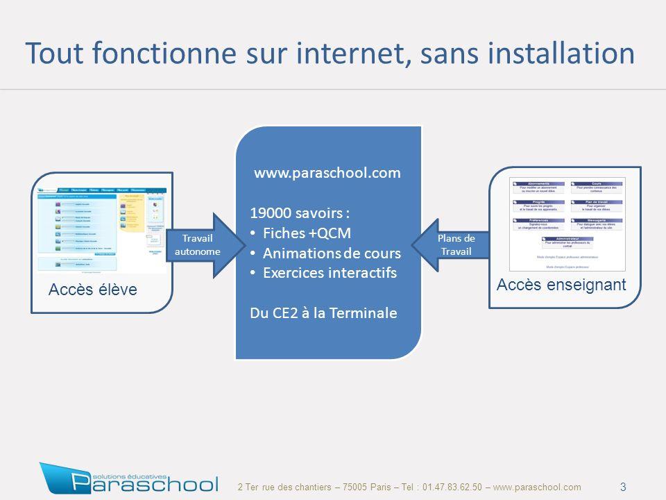 2 Ter rue des chantiers – 75005 Paris – Tel : 01.47.83.62.50 – www.paraschool.com Tout fonctionne sur internet, sans installation 3 www.paraschool.com
