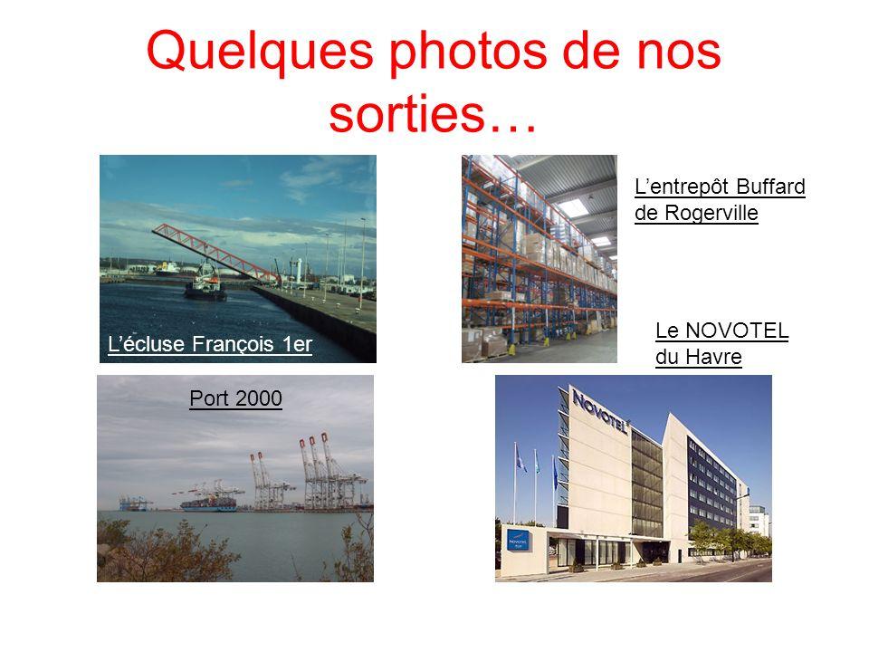 Quelques photos de nos sorties… Lécluse François 1er Lentrepôt Buffard de Rogerville Le NOVOTEL du Havre Port 2000