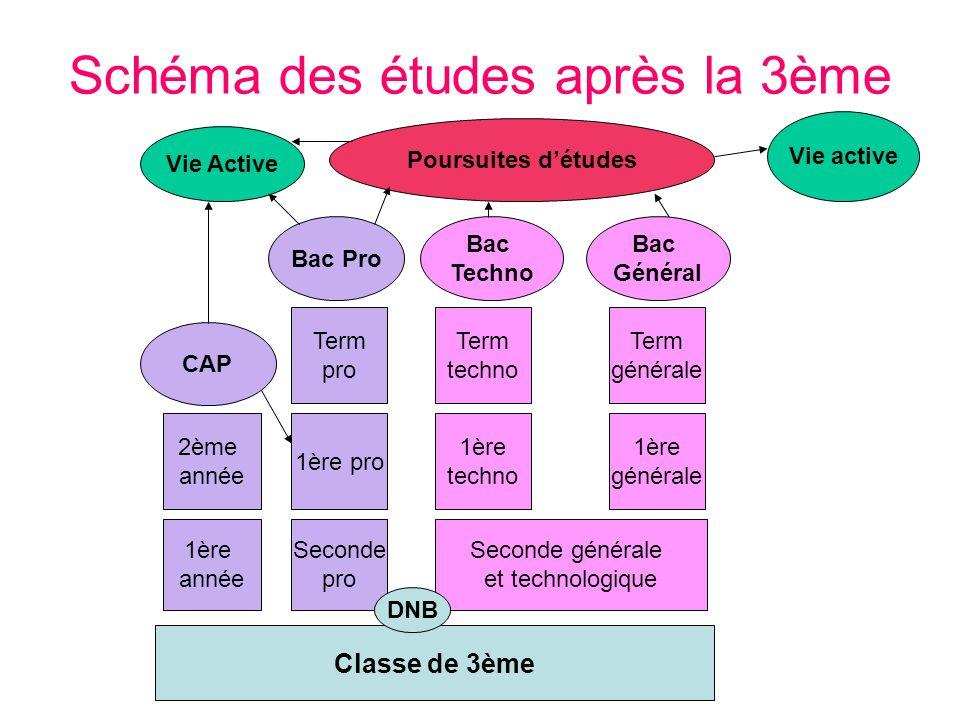 CIO de Sotteville-les-Rouen 53 rue du madrillet Tel: 02 35 72 37 20 Entretien avec un conseiller dorientation psychologue Ouvert tous les jours Sans rendez-vous de 9h à 12h30 et de 13h30 à 17h (17h30 le mercredi) Y compris pendant les vacances scolaires