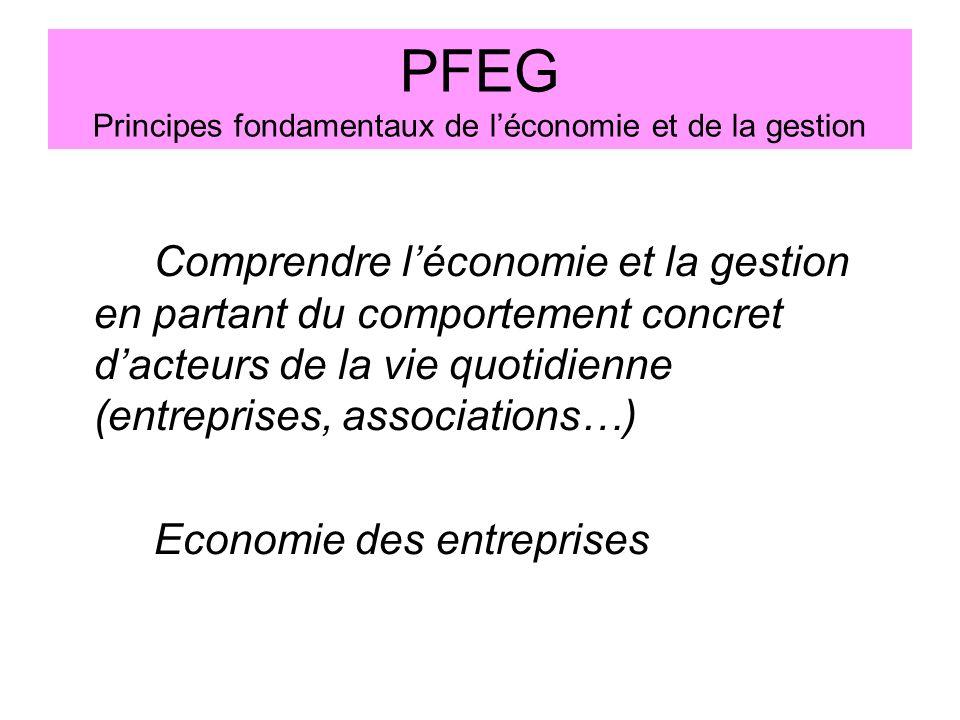 SES Sciences économiques et sociales Découvrir les savoirs et méthodes de la science économique et de la sociologie à partir de problématiques actuelles.