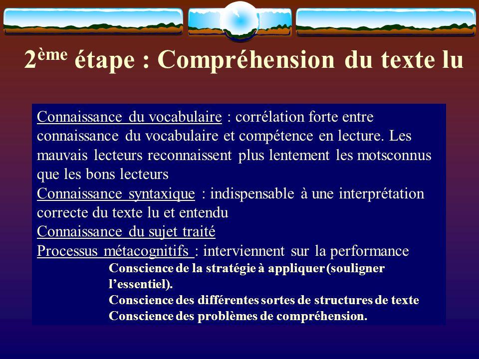 2 ème étape : Compréhension du texte lu Connaissance du vocabulaire : corrélation forte entre connaissance du vocabulaire et compétence en lecture. Le
