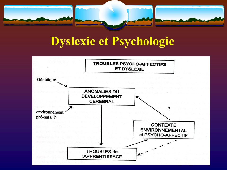 Dyslexie et Psychologie