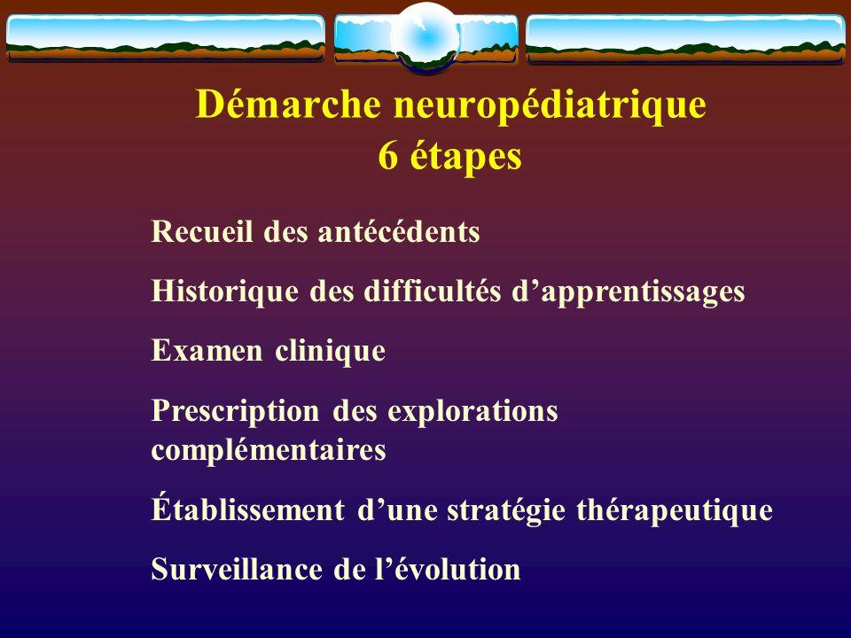 Démarche neuropédiatrique 6 étapes Recueil des antécédents Historique des difficultés dapprentissages Examen clinique Prescription des explorations complémentaires Établissement dune stratégie thérapeutique Surveillance de lévolution