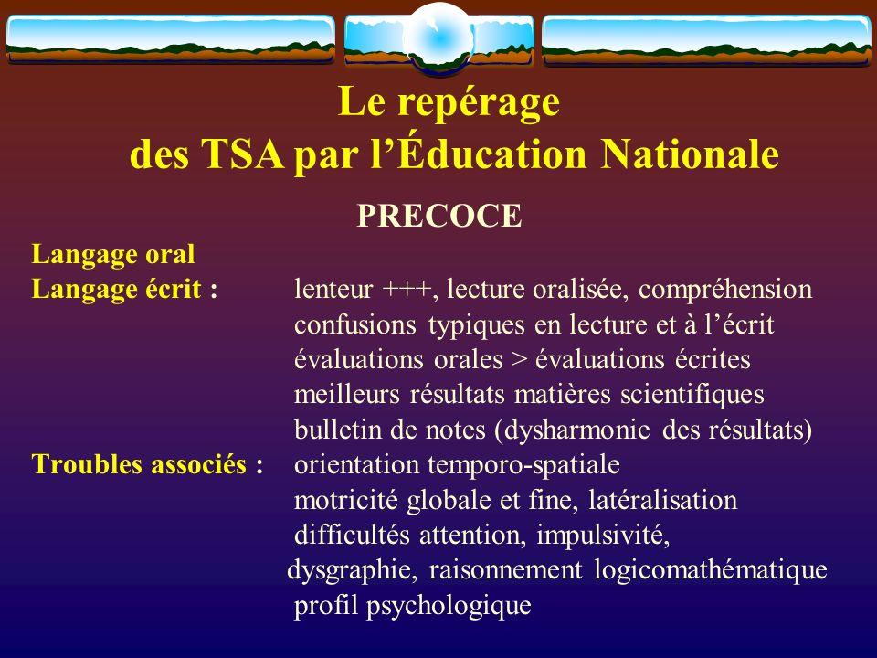 PRECOCE Langage oral Langage écrit : lenteur +++, lecture oralisée, compréhension confusions typiques en lecture et à lécrit évaluations orales > éval