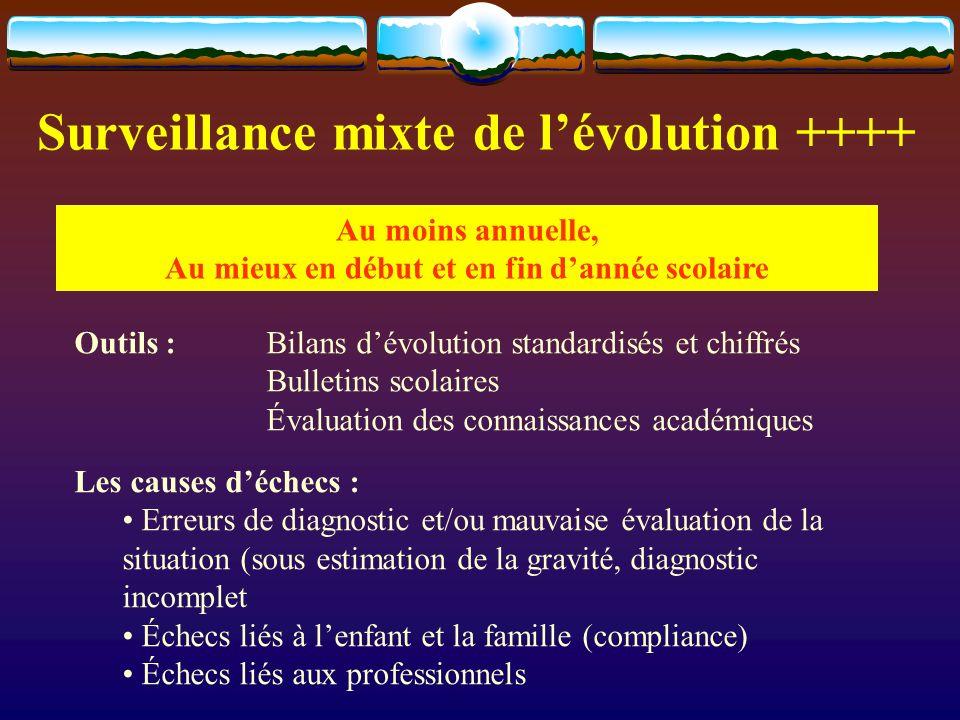 Surveillance mixte de lévolution ++++ Au moins annuelle, Au mieux en début et en fin dannée scolaire Outils : Bilans dévolution standardisés et chiffr
