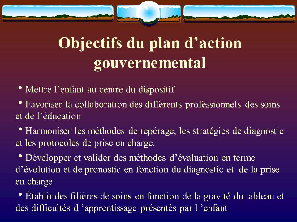 Objectifs du plan daction gouvernemental Mettre lenfant au centre du dispositif Favoriser la collaboration des différents professionnels des soins et